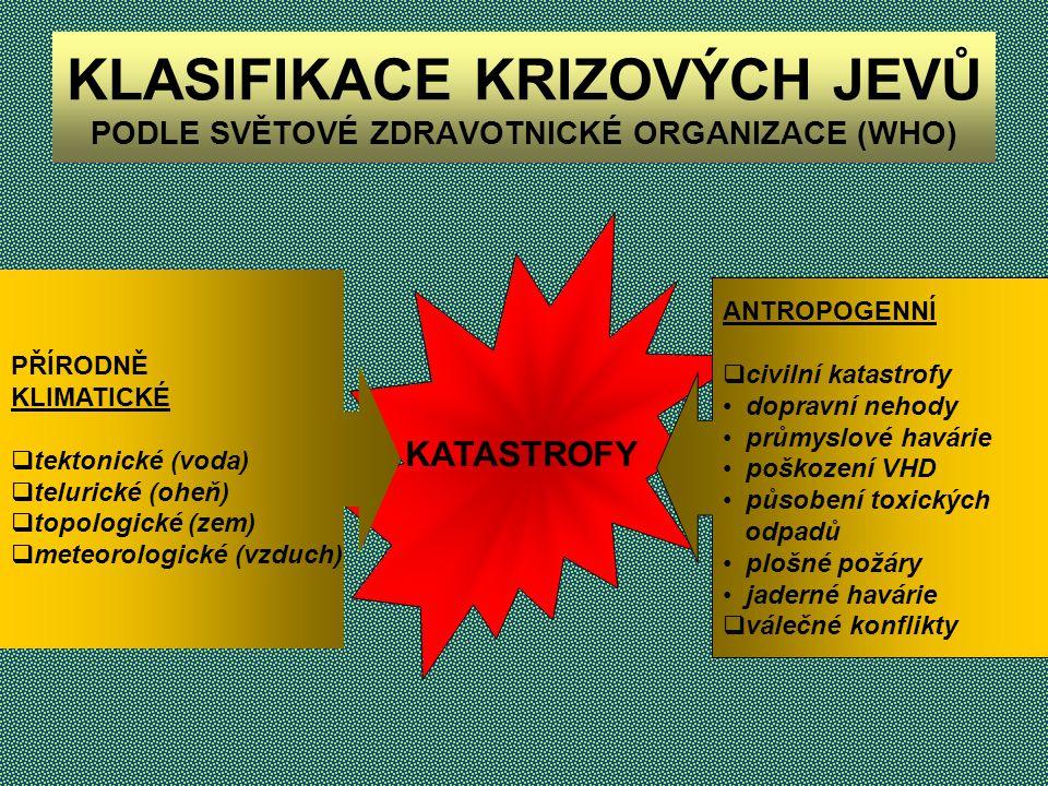 KLASIFIKACE KRIZOVÝCH JEVŮ PODLE SVĚTOVÉ ZDRAVOTNICKÉ ORGANIZACE (WHO)