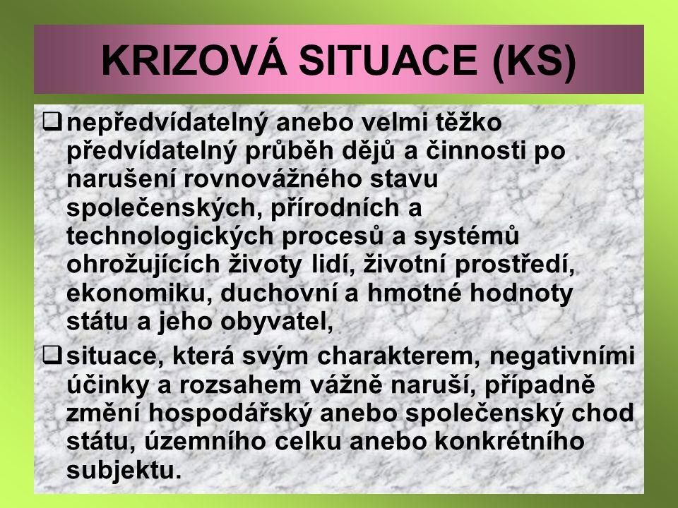 KRIZOVÁ SITUACE (KS)