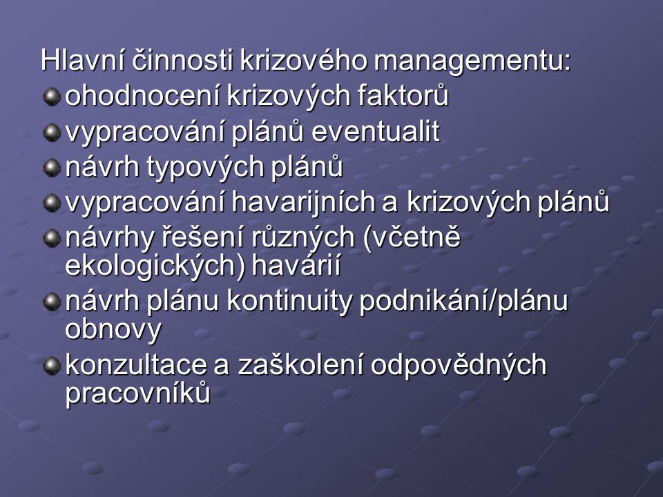 Hlavní činnosti krizového managementu: