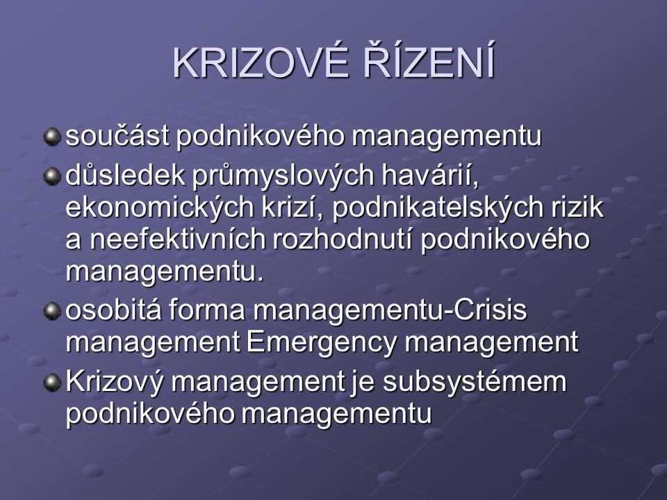 KRIZOVÉ ŘÍZENÍ součást podnikového managementu