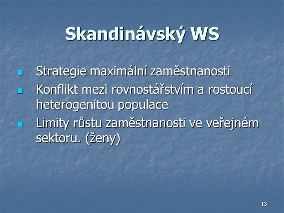 Skandinávský WS Strategie maximální zaměstnanosti