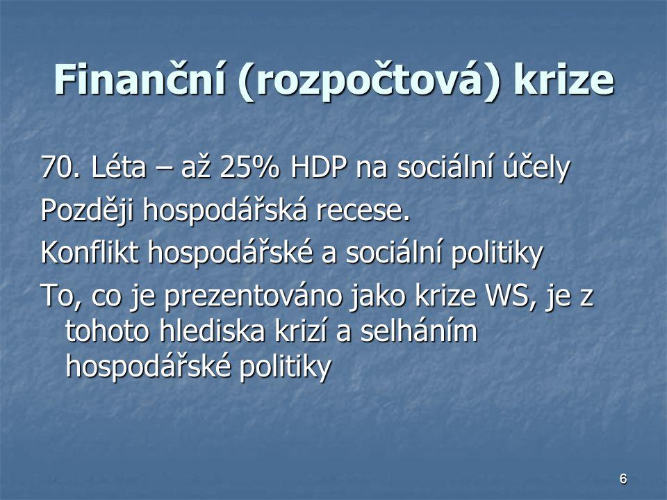 Finanční (rozpočtová) krize
