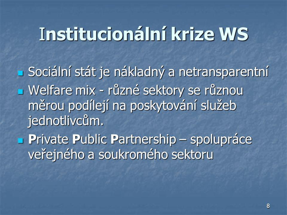 Institucionální krize WS