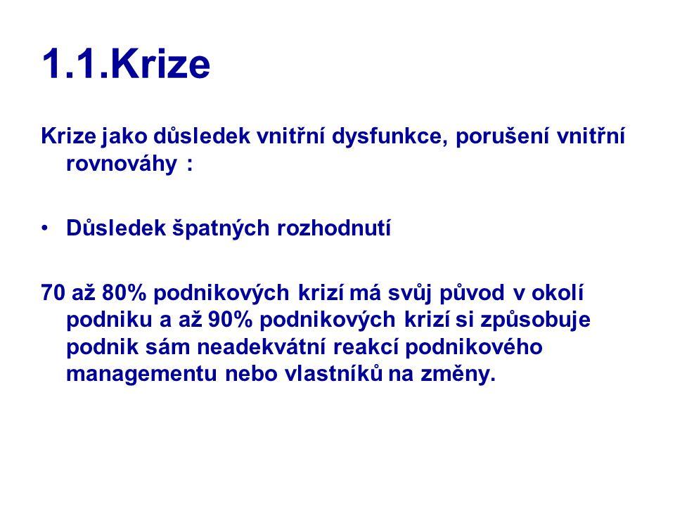1.1.Krize Krize jako důsledek vnitřní dysfunkce, porušení vnitřní rovnováhy : Důsledek špatných rozhodnutí.