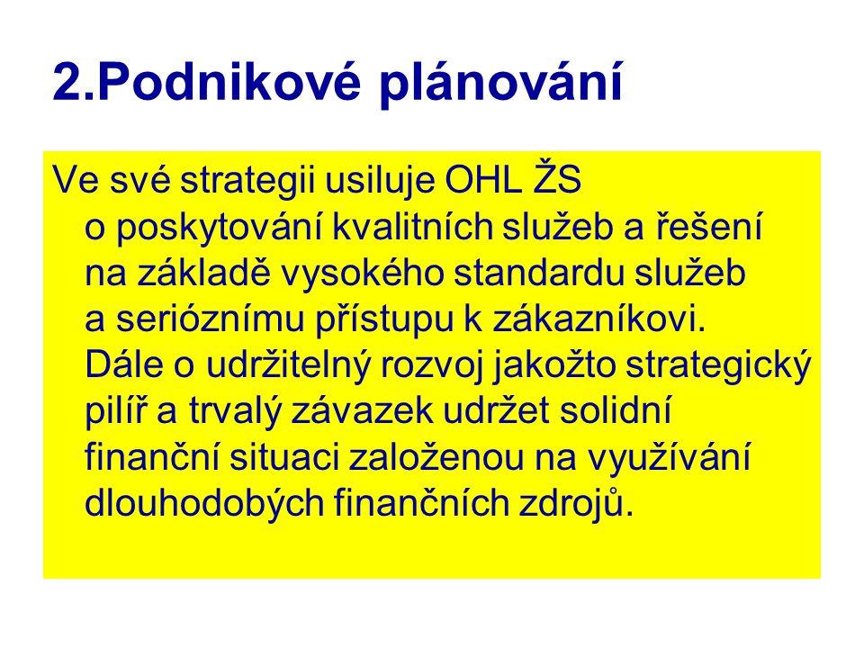 2.Podnikové plánování