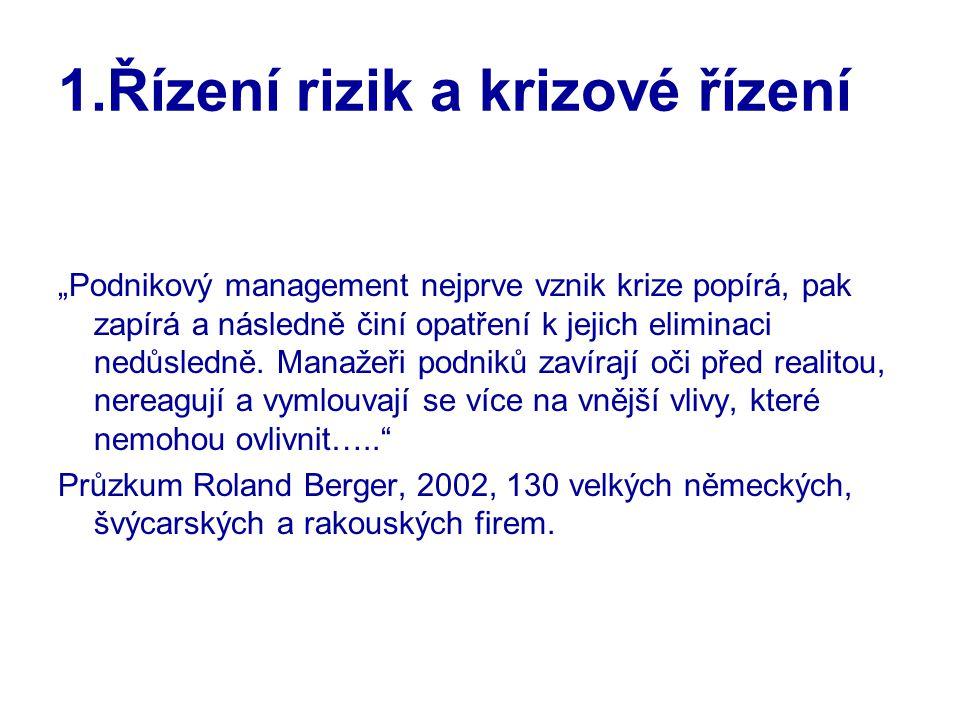 1.Řízení rizik a krizové řízení