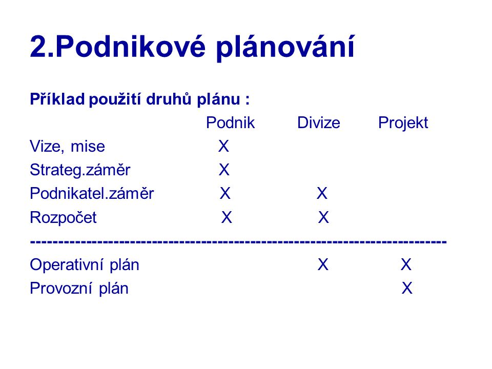 2.Podnikové plánování Příklad použití druhů plánu :