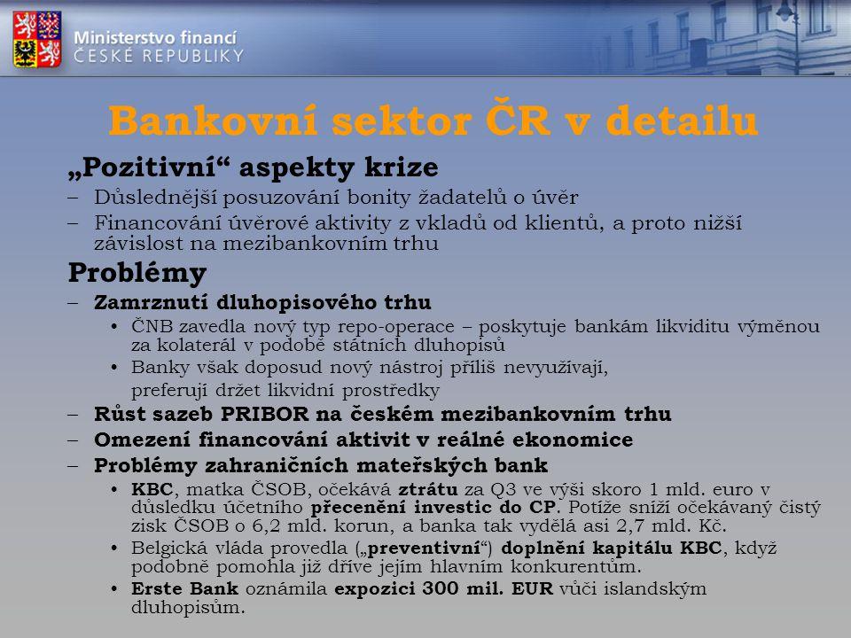 Bankovní sektor ČR v detailu