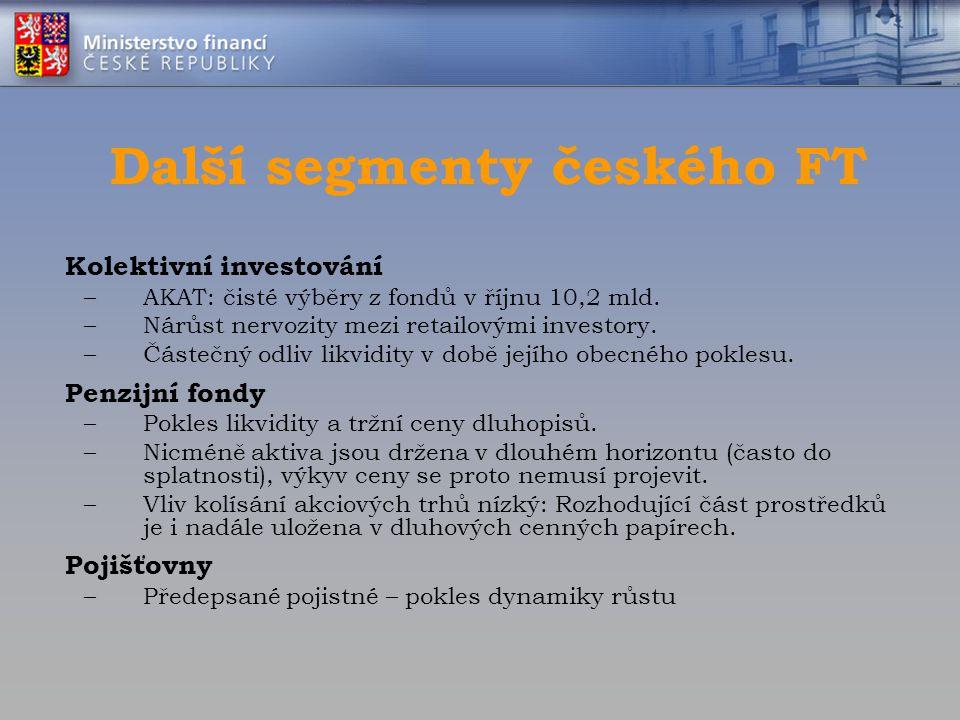 Další segmenty českého FT