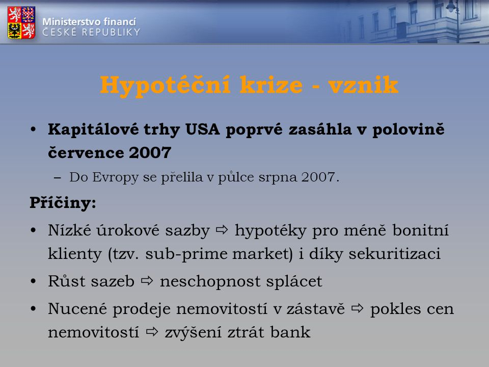 Hypotéční krize - vznik