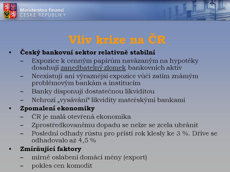 Vliv krize na ČR Český bankovní sektor relativně stabilní