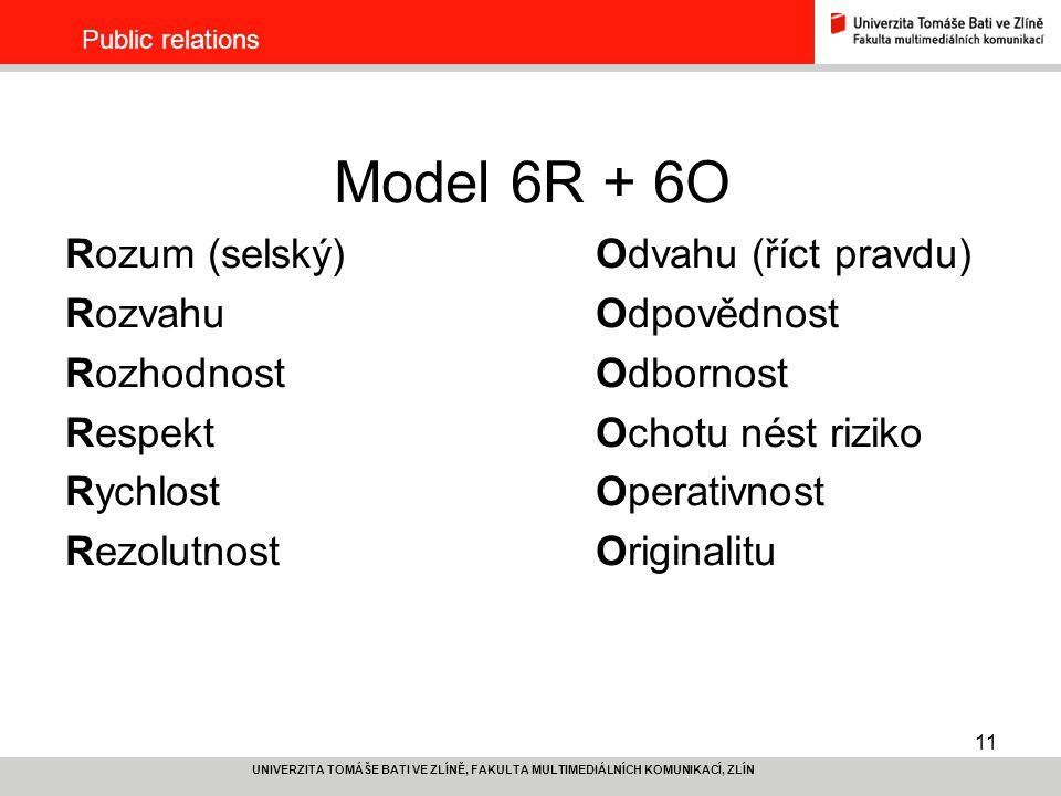 Model 6R + 6O Rozum (selský) Odvahu (říct pravdu) Rozvahu Odpovědnost