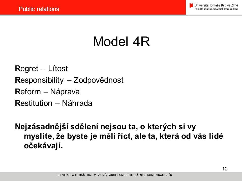 Model 4R Regret – Lítost Responsibility – Zodpovědnost