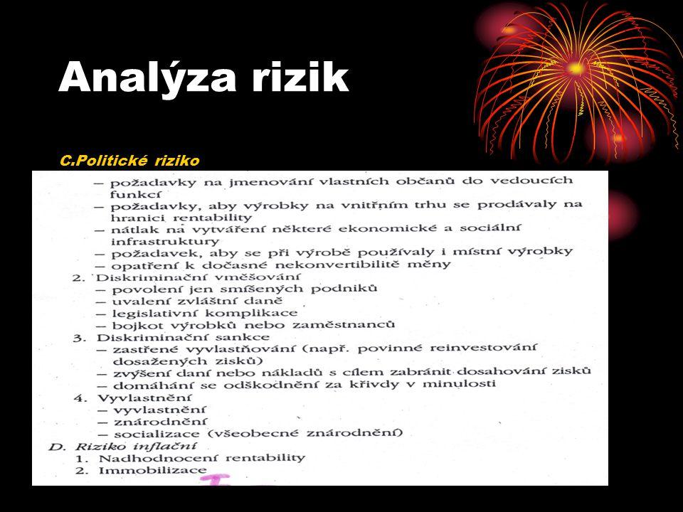 Analýza rizik C.Politické riziko