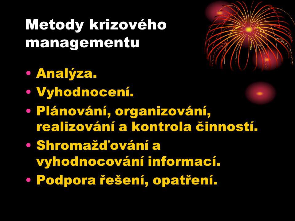 Metody krizového managementu