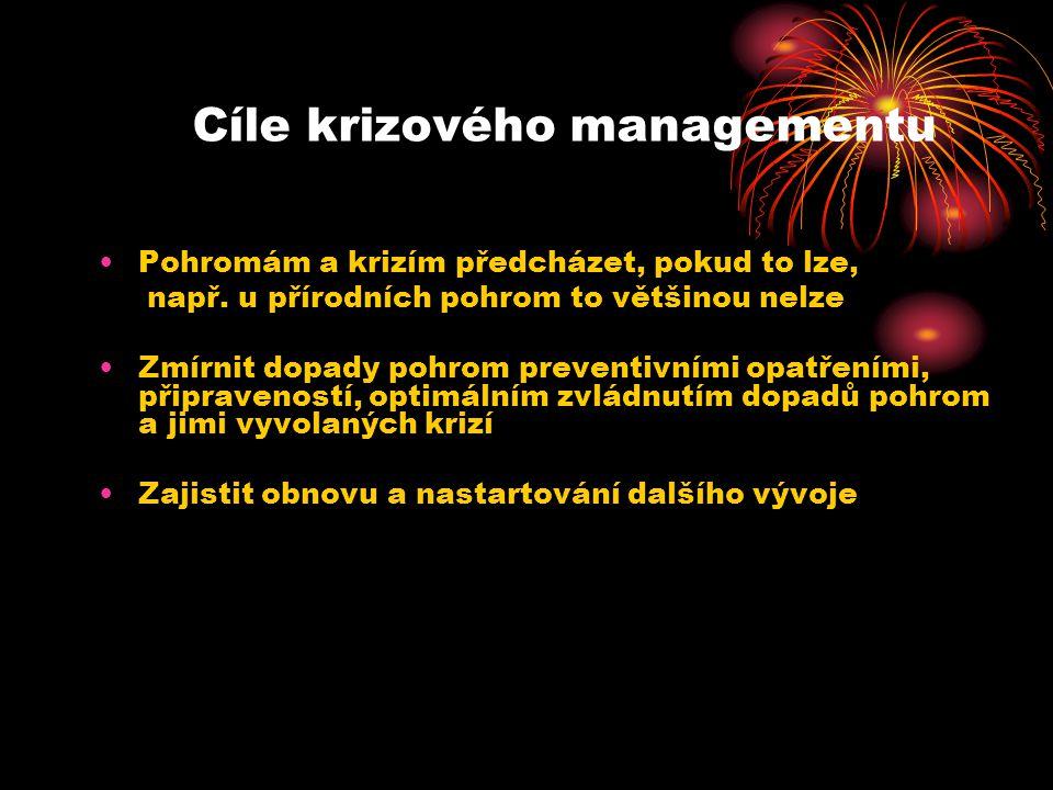 Cíle krizového managementu