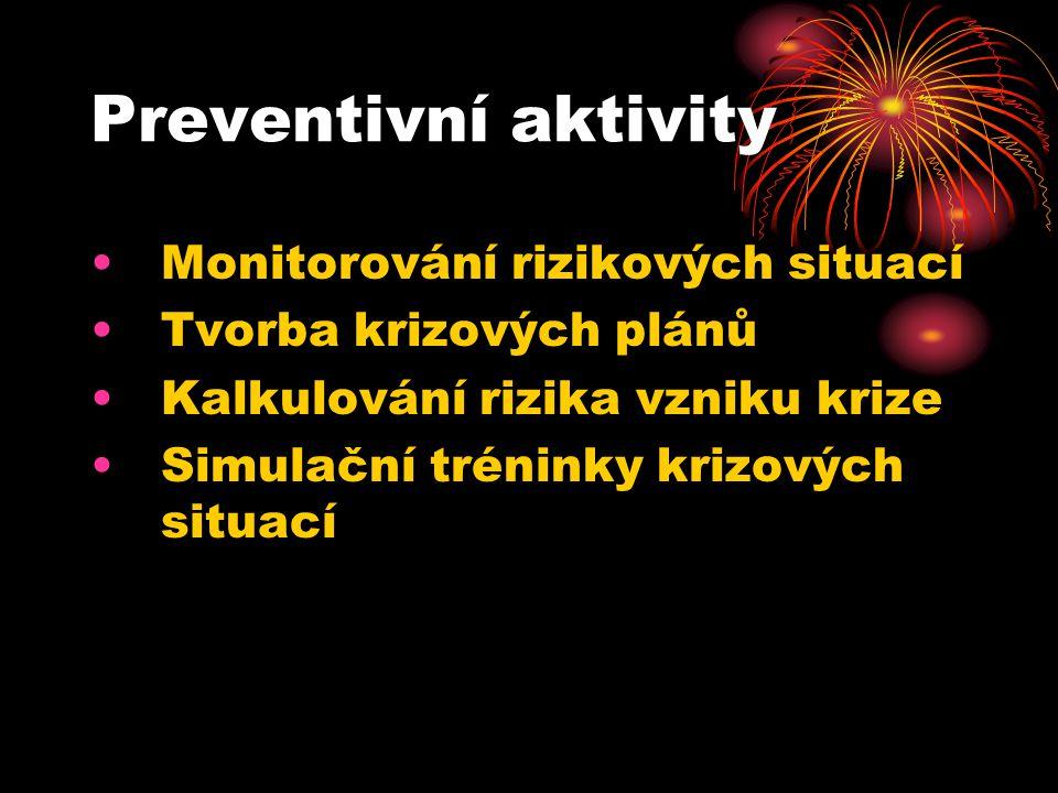 Preventivní aktivity Monitorování rizikových situací