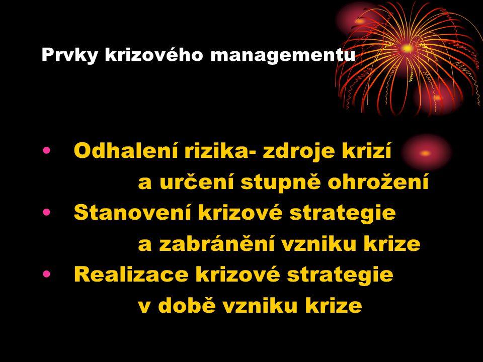Prvky krizového managementu