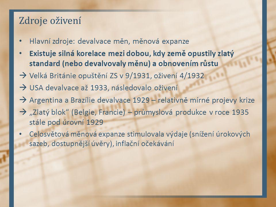 Zdroje oživení Hlavní zdroje: devalvace měn, měnová expanze
