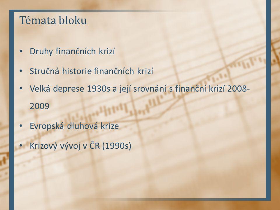 Témata bloku Druhy finančních krizí Stručná historie finančních krizí