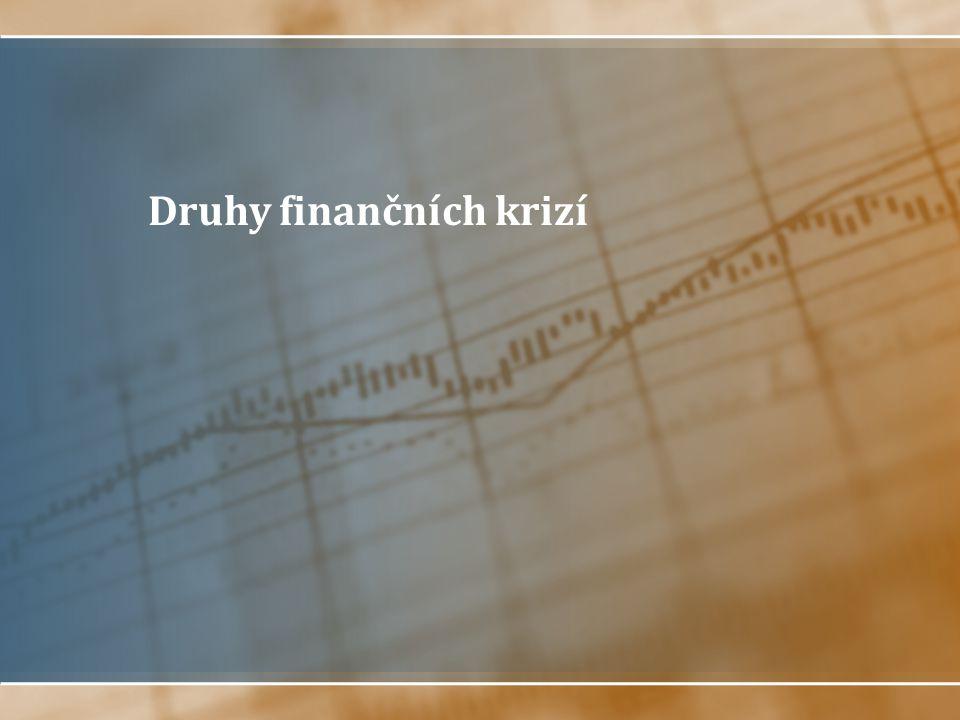 Druhy finančních krizí