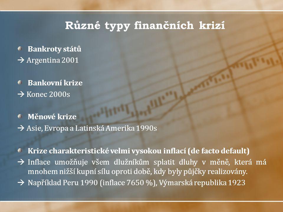 Různé typy finančních krizí
