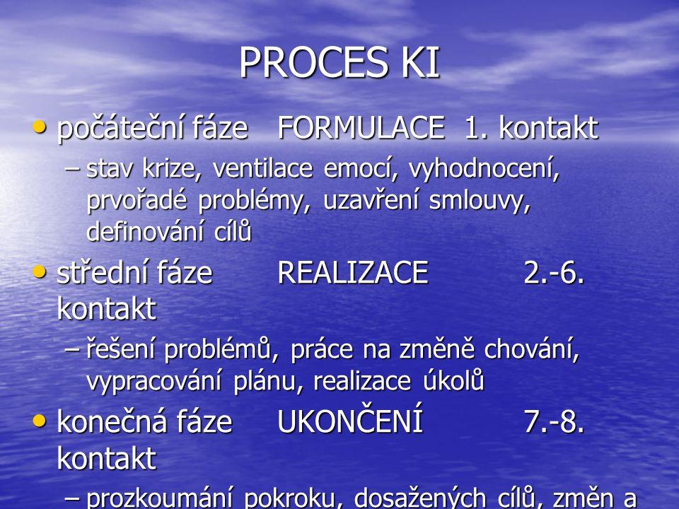 PROCES KI počáteční fáze FORMULACE 1. kontakt