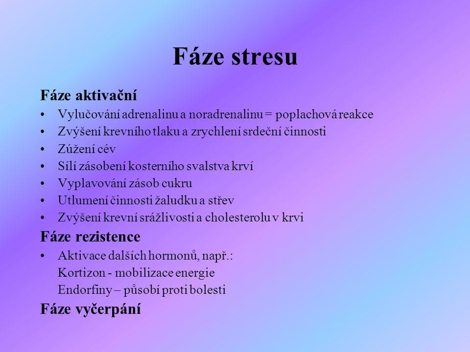 Fáze stresu Fáze aktivační Fáze rezistence Fáze vyčerpání