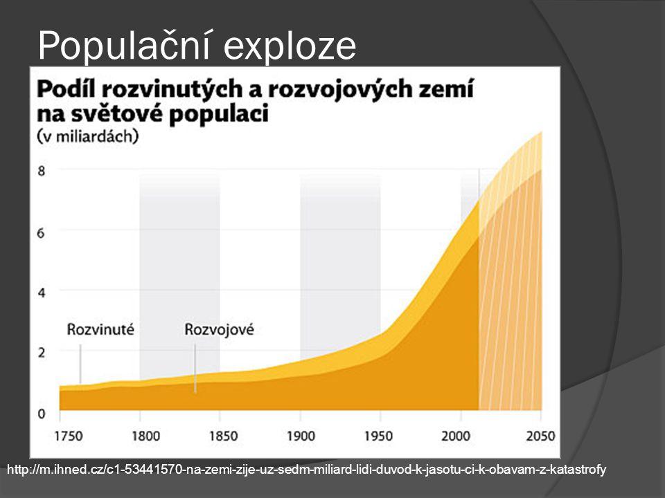 Populační exploze http://m.ihned.cz/c1-53441570-na-zemi-zije-uz-sedm-miliard-lidi-duvod-k-jasotu-ci-k-obavam-z-katastrofy.