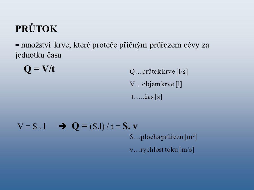 PRŮTOK Q = V/t V = S . l  Q = (S.l) / t = S. v