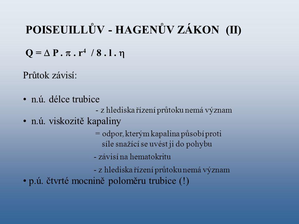 POISEUILLŮV - HAGENŮV ZÁKON (II)