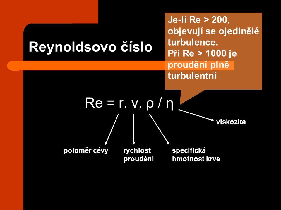 Reynoldsovo číslo Re = r. v. ρ / η