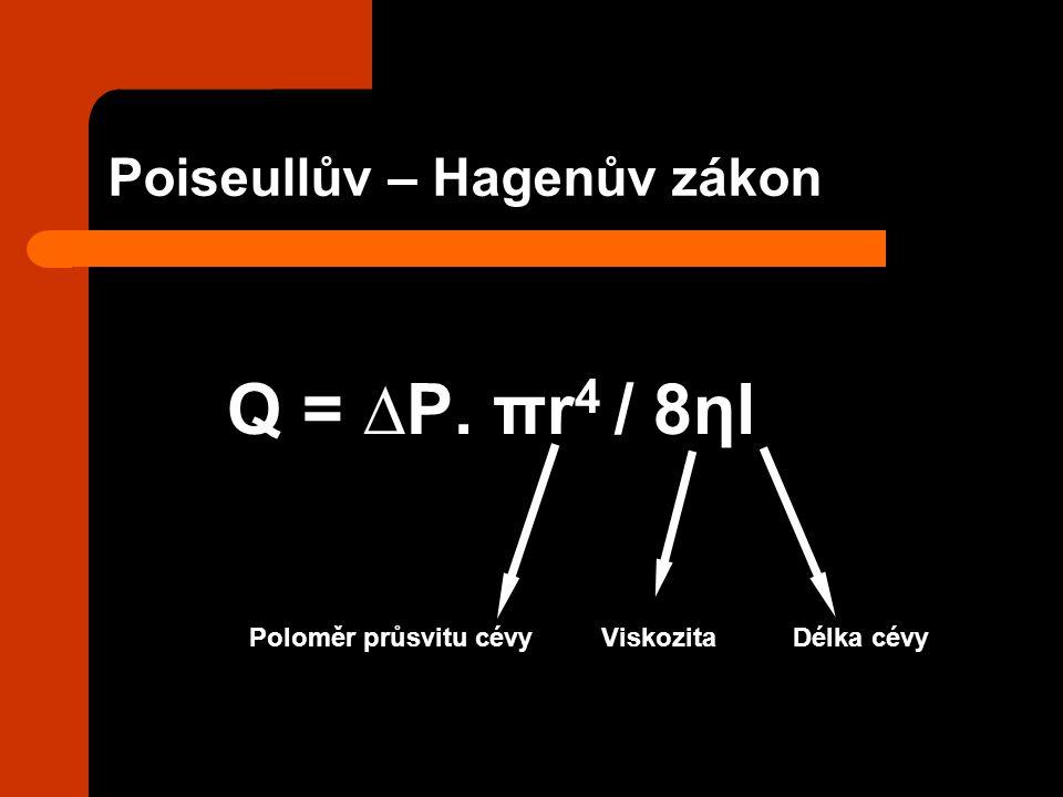 Poiseullův – Hagenův zákon