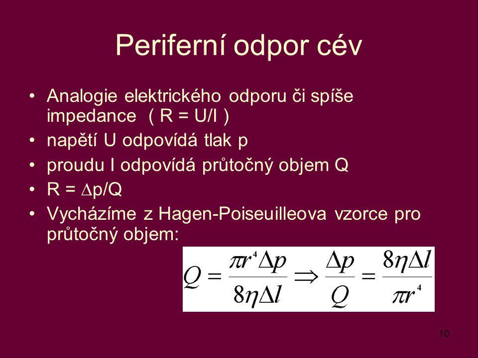 Periferní odpor cév Analogie elektrického odporu či spíše impedance ( R = U/I ) napětí U odpovídá tlak p.
