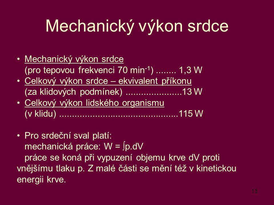 Mechanický výkon srdce