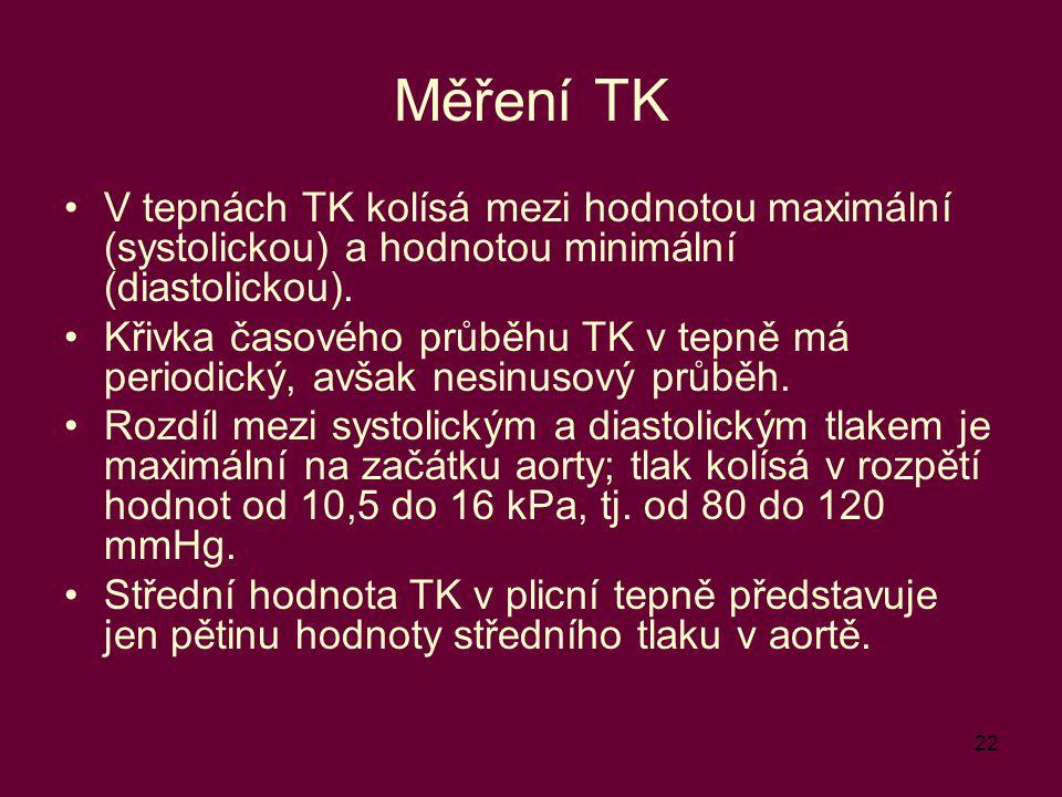 Měření TK V tepnách TK kolísá mezi hodnotou maximální (systolickou) a hodnotou minimální (diastolickou).