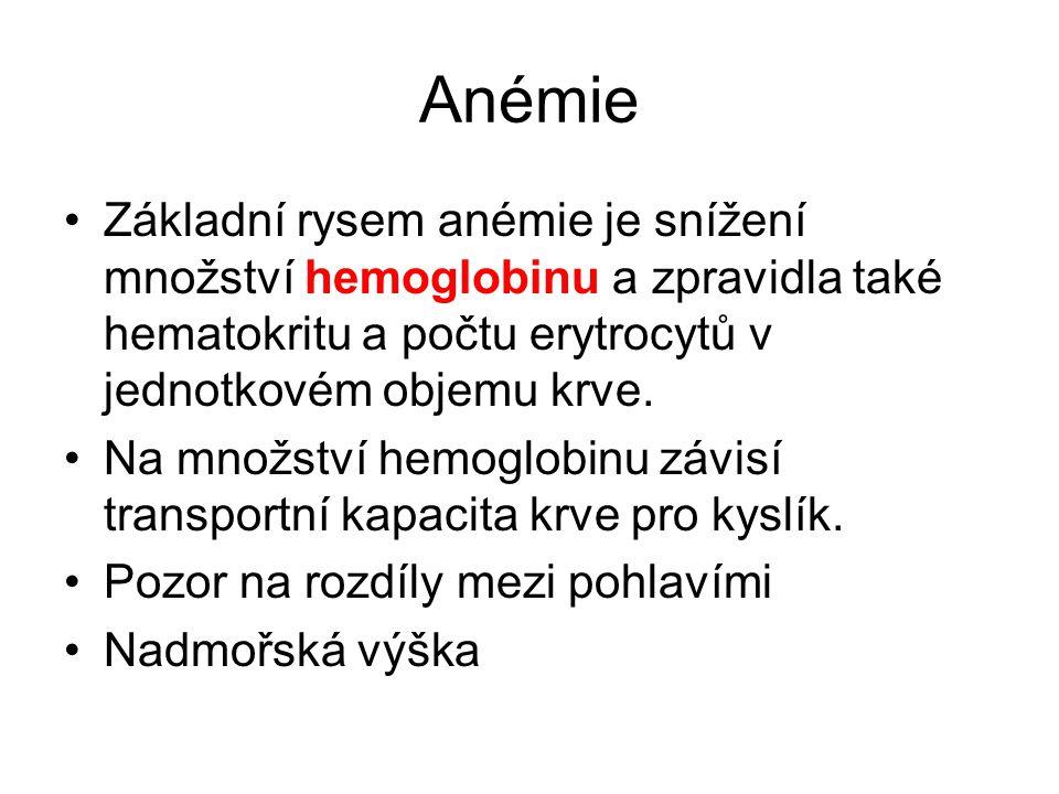 Anémie Základní rysem anémie je snížení množství hemoglobinu a zpravidla také hematokritu a počtu erytrocytů v jednotkovém objemu krve.