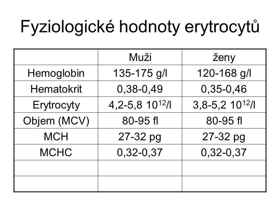 Fyziologické hodnoty erytrocytů