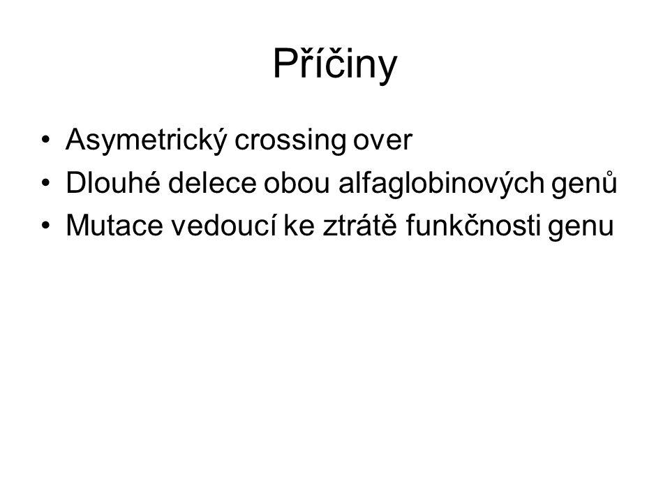Příčiny Asymetrický crossing over