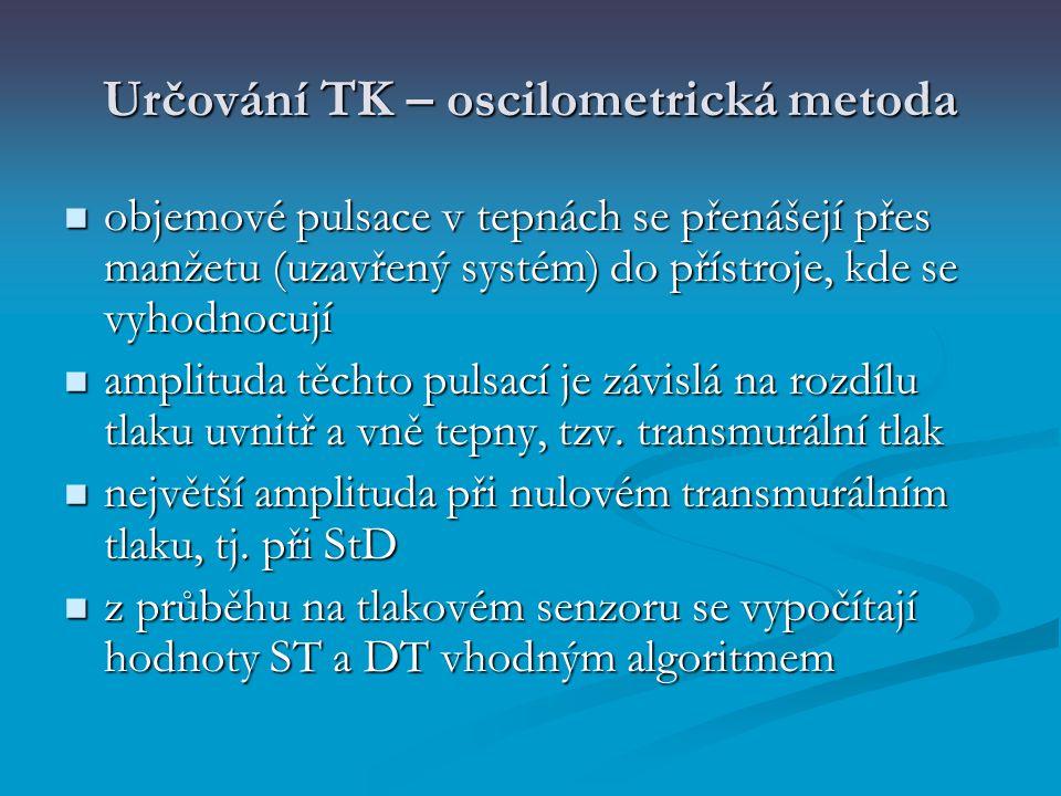Určování TK – oscilometrická metoda