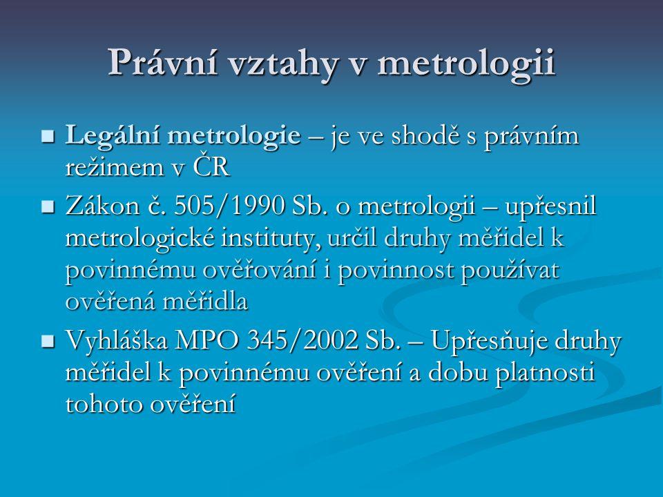 Právní vztahy v metrologii