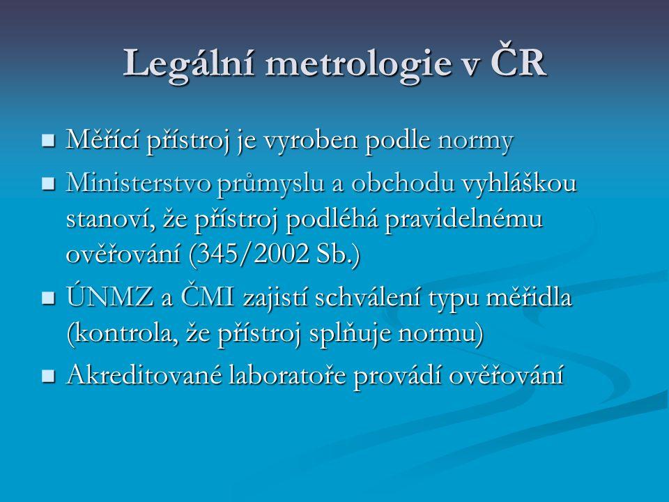 Legální metrologie v ČR