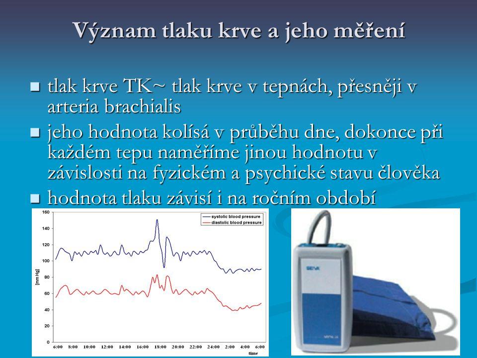 Význam tlaku krve a jeho měření