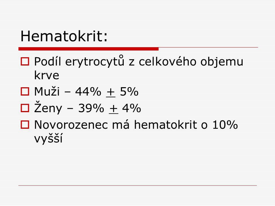 Hematokrit: Podíl erytrocytů z celkového objemu krve Muži – 44% + 5%
