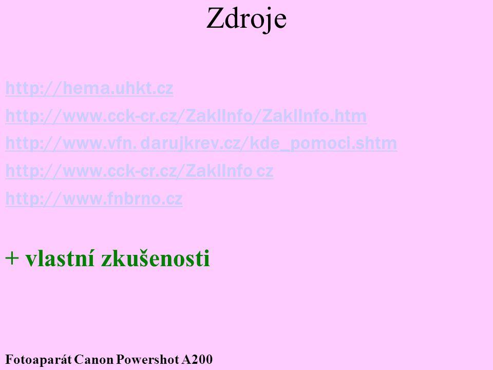 Zdroje + vlastní zkušenosti http://hema.uhkt.cz