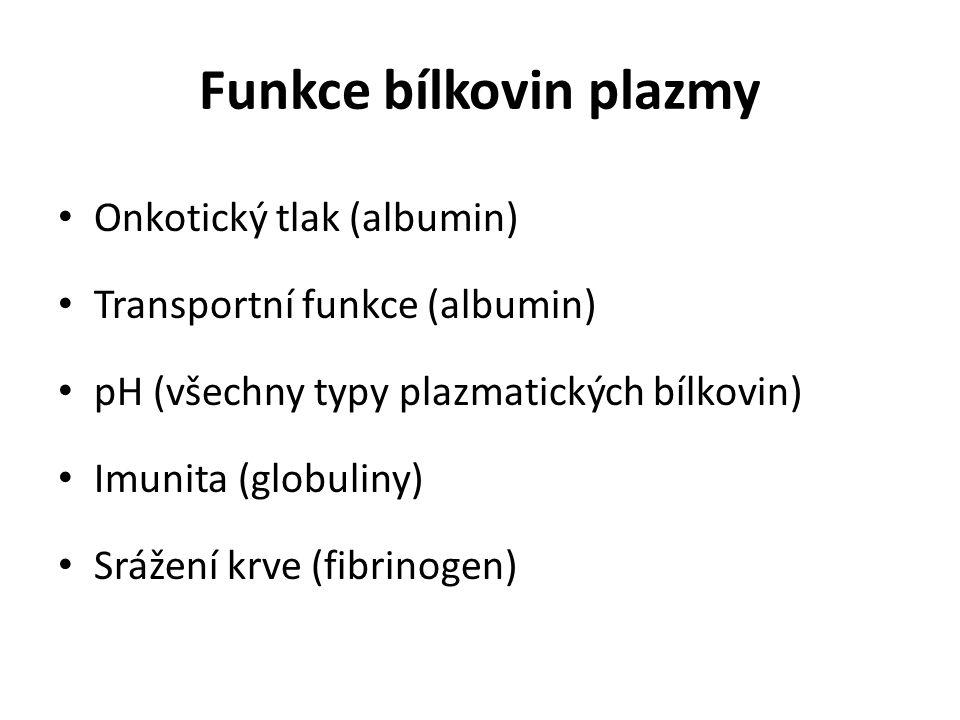 Funkce bílkovin plazmy