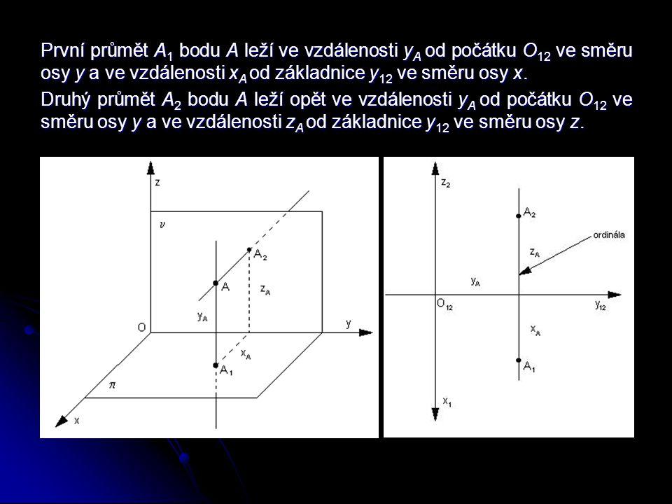 První průmět A1 bodu A leží ve vzdálenosti yA od počátku O12 ve směru osy y a ve vzdálenosti xA od základnice y12 ve směru osy x.