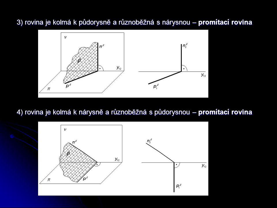 3) rovina je kolmá k půdorysně a různoběžná s nárysnou – promítací rovina