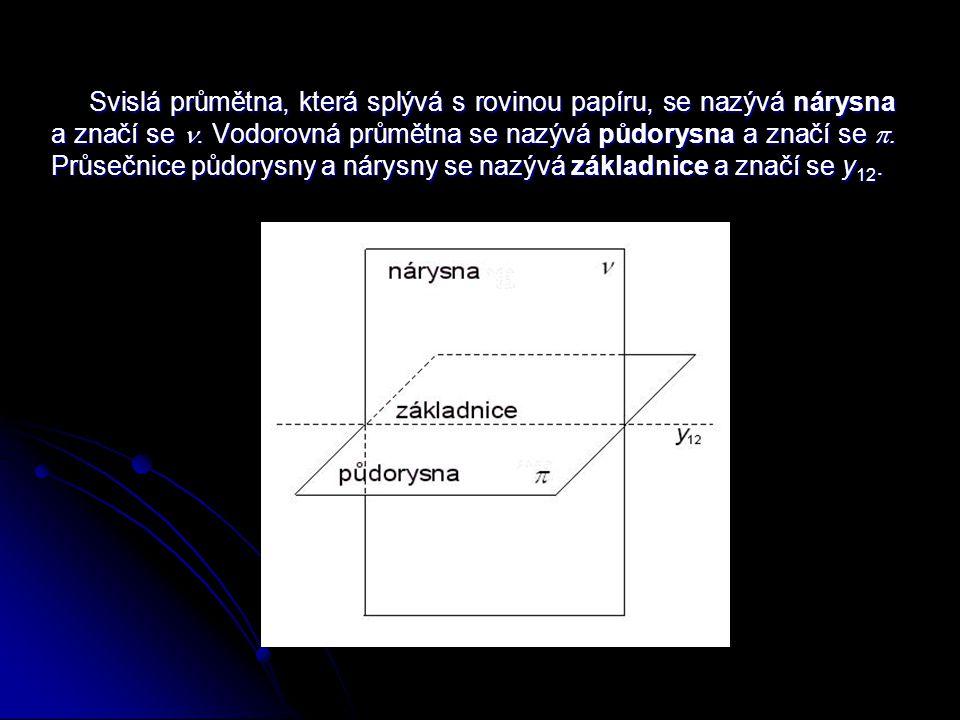 Svislá průmětna, která splývá s rovinou papíru, se nazývá nárysna a značí se .