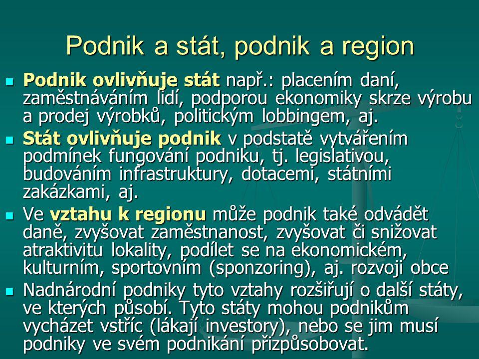 Podnik a stát, podnik a region